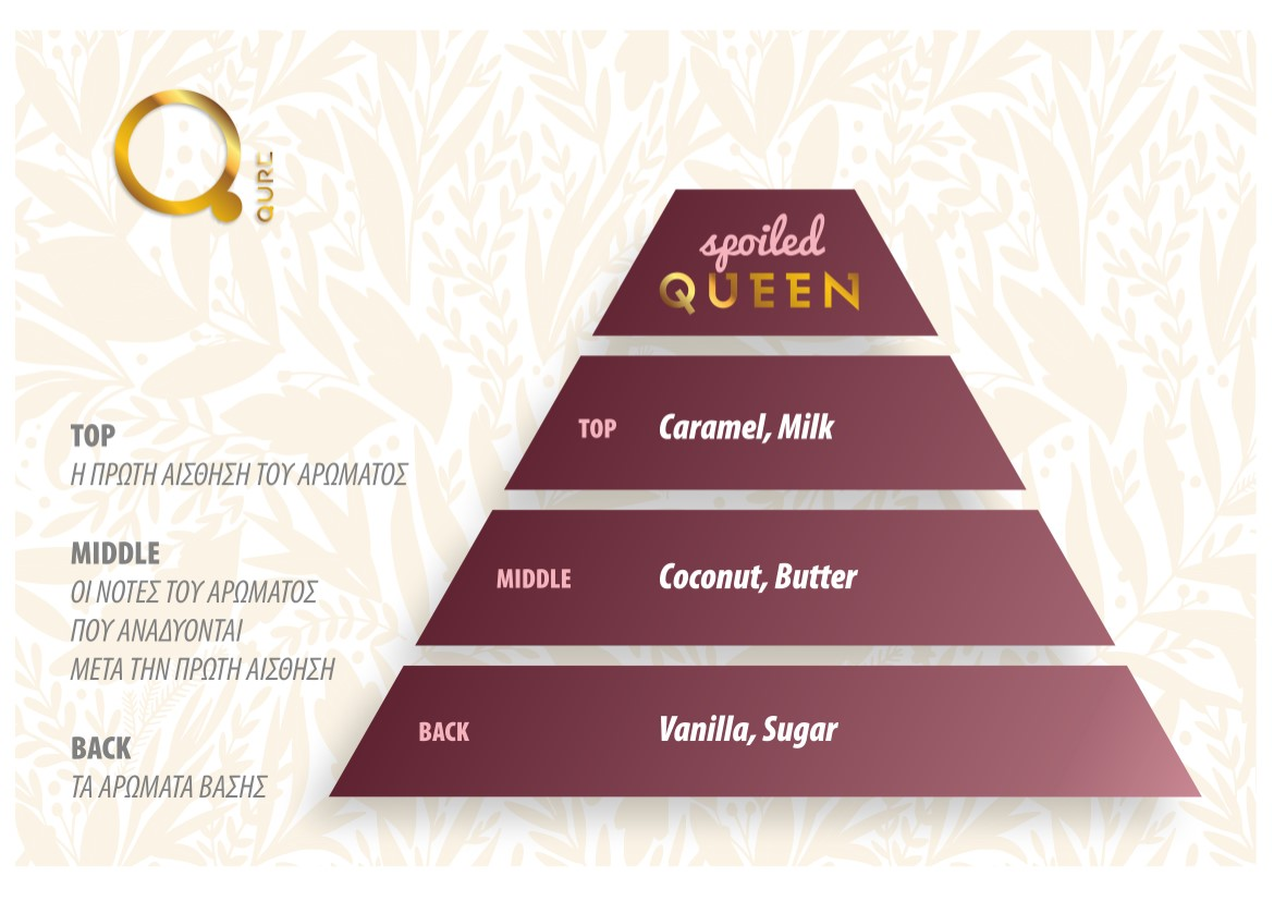 4-THE SPOILED QUEEN (Custom)